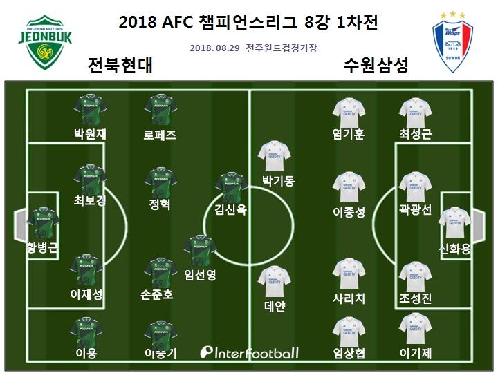 '데얀 멀티골' 수원, 전북에 3-0 대승...4강 진출 청신호