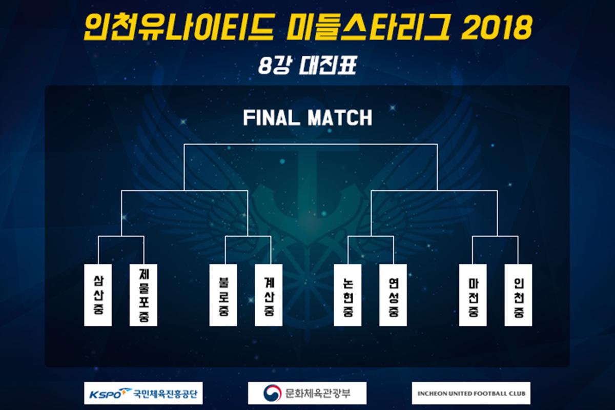 '인천유나이티드 미들스타리그 2018' 8강 토너먼트 대진 완성