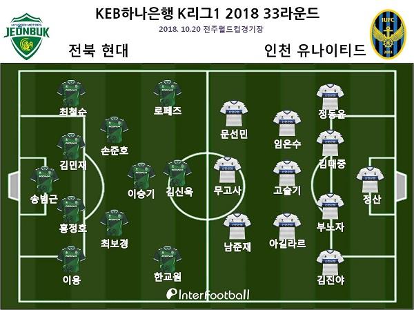 '이동국 결승골' 전북, 인천에 3-2 역전승...'전구단 승리+우승 자축'