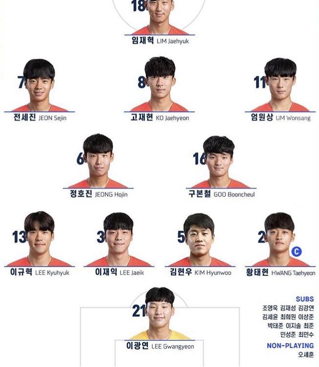 '임재혁 원톱+전세진 선발' 정정용호, 카타르전 선발 명단 공개
