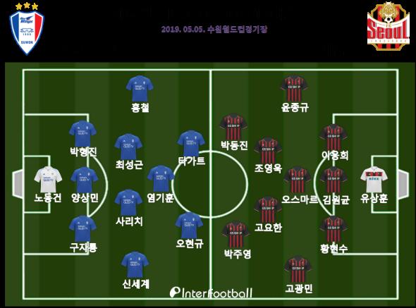 데얀 골-박주영 극적 PK골...수원-서울, 1-1 무승부_이미지