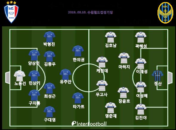 인천, '빅버드'서 수원 6년 만에 제압...탈꼴찌 성공