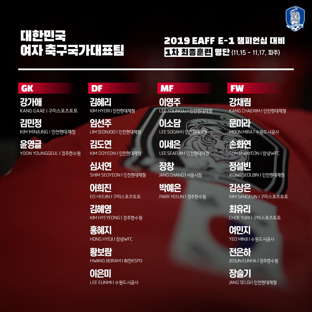 女대표팀 콜린 벨 감독, EAFF E-1 챔피언십 대비 훈련 35인 명단 발표_이미지