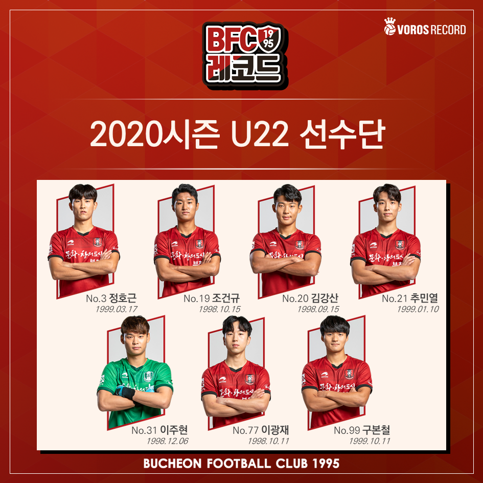 부천FC1995 히스토리, U22 선수들의 활약상...새 시즌도 기대감↑